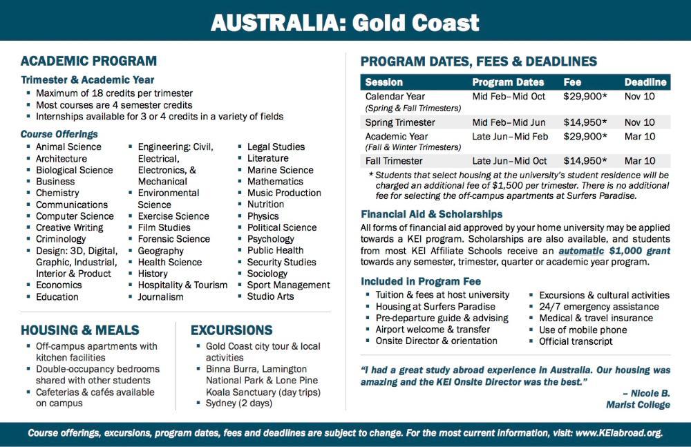Australia Flyer 2018 (Side 2)